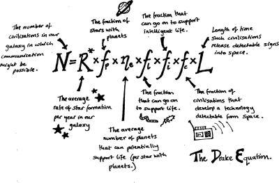La ecuación de Drake calcula el número de posibles civilizaciones inteligentes en nuestra galaxia.